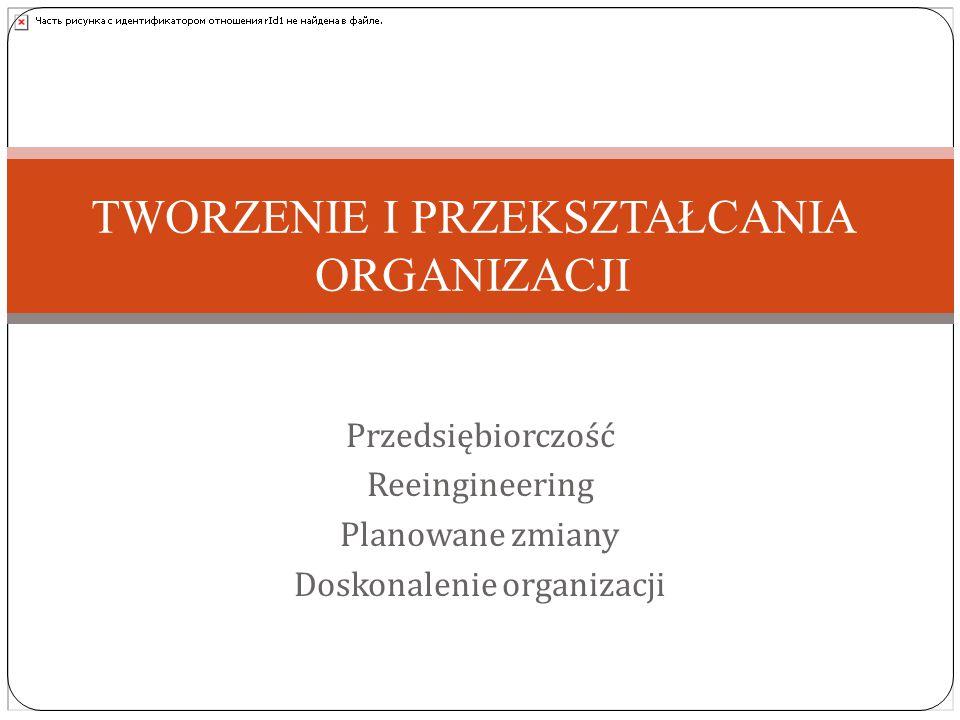 Przedsiębiorczość Reeingineering Planowane zmiany Doskonalenie organizacji TWORZENIE I PRZEKSZTAŁCANIA ORGANIZACJI