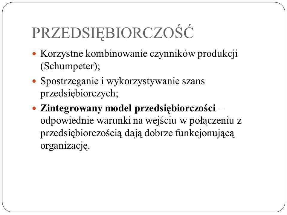 PRZEDSIĘBIORCZOŚĆ Korzystne kombinowanie czynników produkcji (Schumpeter); Spostrzeganie i wykorzystywanie szans przedsiębiorczych; Zintegrowany model