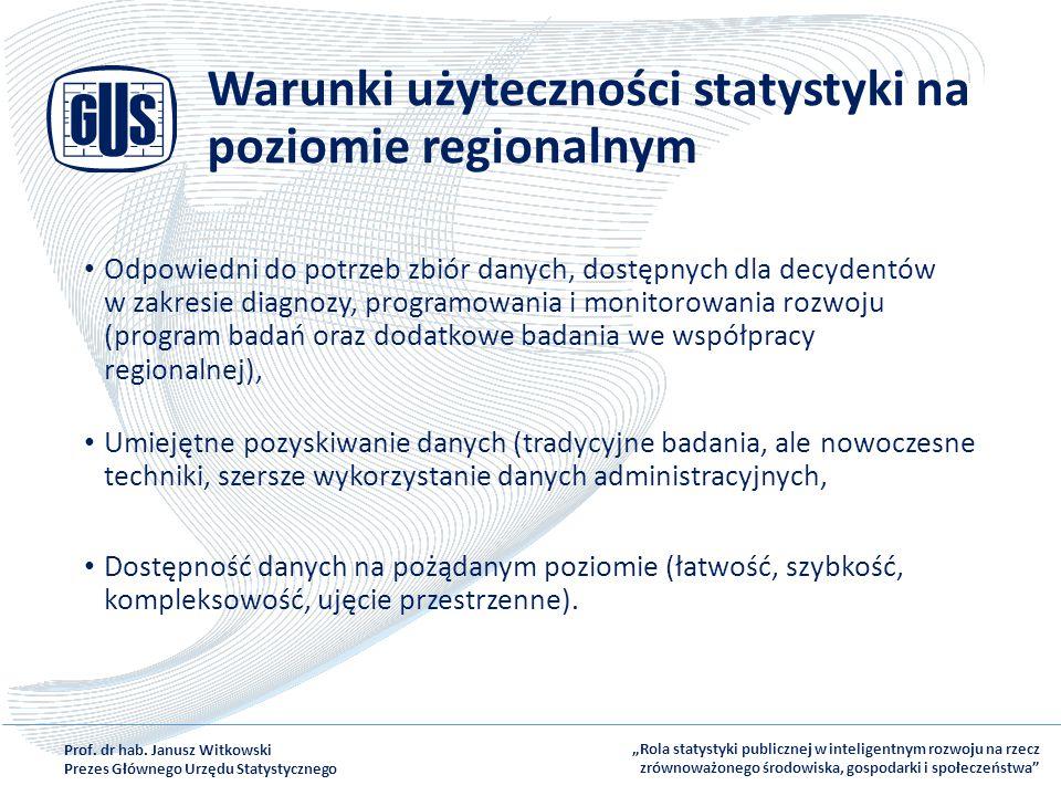 Warunki użyteczności statystyki na poziomie regionalnym Odpowiedni do potrzeb zbiór danych, dostępnych dla decydentów w zakresie diagnozy, programowan