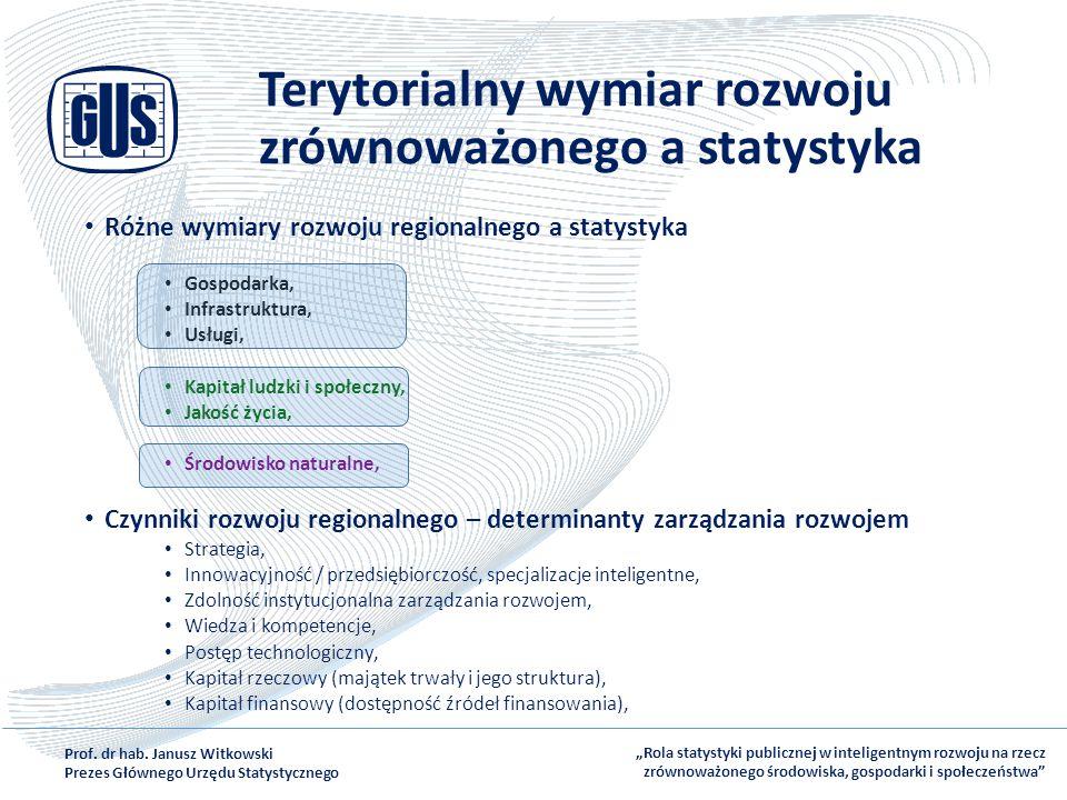 Terytorialny wymiar rozwoju zrównoważonego a statystyka Różne wymiary rozwoju regionalnego a statystyka Gospodarka, Infrastruktura, Usługi, Kapitał lu
