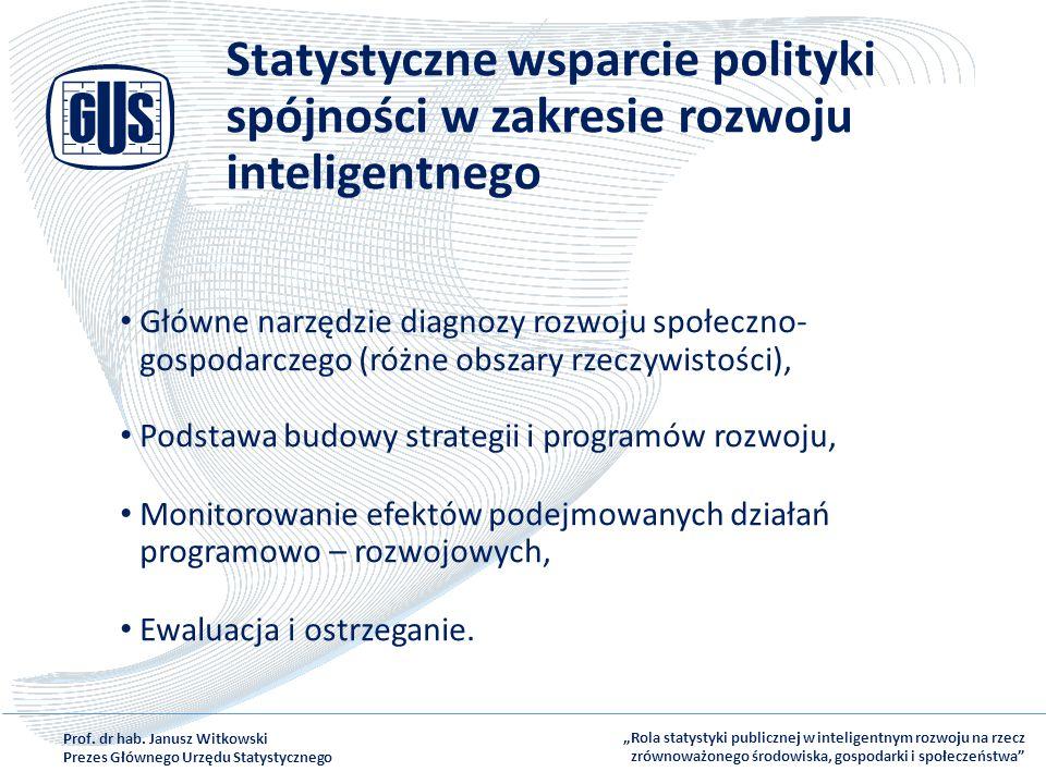 Statystyczne wsparcie polityki spójności w zakresie rozwoju inteligentnego Główne narzędzie diagnozy rozwoju społeczno- gospodarczego (różne obszary r