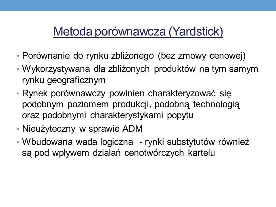 Metoda porównawcza (Yardstick) Porównanie do rynku zbliżonego (bez zmowy cenowej) Wykorzystywana dla zbliżonych produktów na tym samym rynku geografic