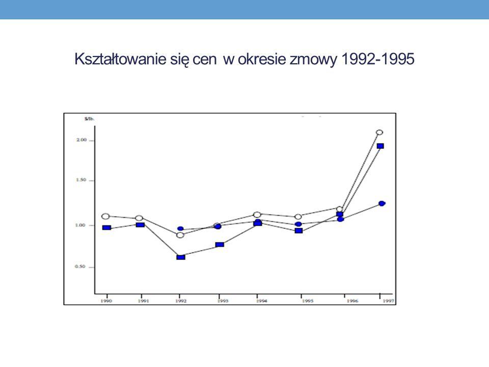 Znaczenie sprawy Pierwsze postępowanie od 1940 r.