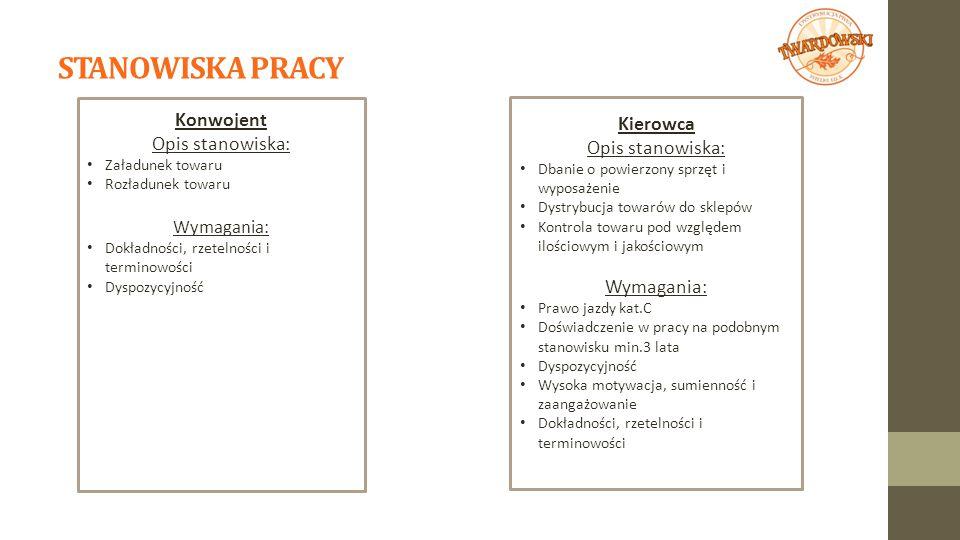 V Konwojent Opis stanowiska: Załadunek towaru Rozładunek towaru Wymagania: Dokładności, rzetelności i terminowości Dyspozycyjność Kierowca Opis stanow
