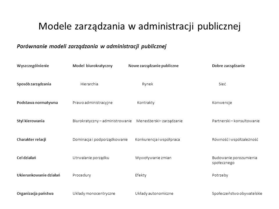 Modele zarządzania w administracji publicznej Porównanie modeli zarządzania w administracji publicznej Wyszczególnienie Model biurokratyczny Nowe zarz