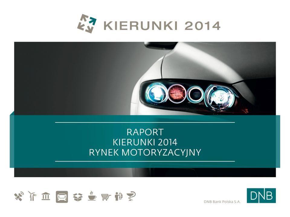 KIERUNKI 2014 SEKTOR AUTO-MOTO