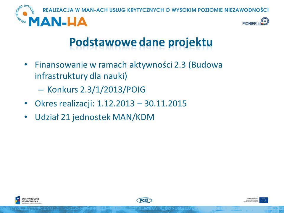 Finansowanie w ramach aktywności 2.3 (Budowa infrastruktury dla nauki) – Konkurs 2.3/1/2013/POIG Okres realizacji: 1.12.2013 – 30.11.2015 Udział 21 jednostek MAN/KDM