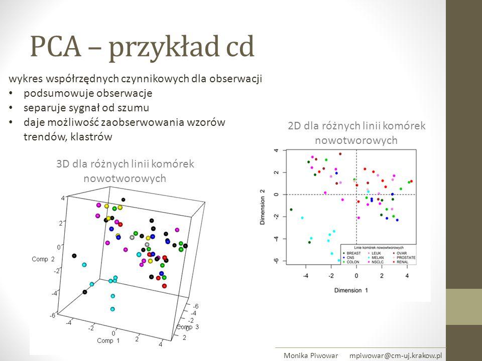 PCA – przykład cd Monika Piwowar mpiwowar@cm-uj.krakow.pl 2D dla różnych linii komórek nowotworowych wykres współrzędnych czynnikowych dla obserwacji