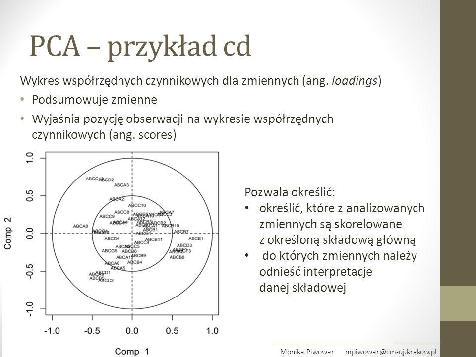 PCA – przykład cd Wykres współrzędnych czynnikowych dla zmiennych (ang. loadings) Podsumowuje zmienne Wyjaśnia pozycję obserwacji na wykresie współrzę