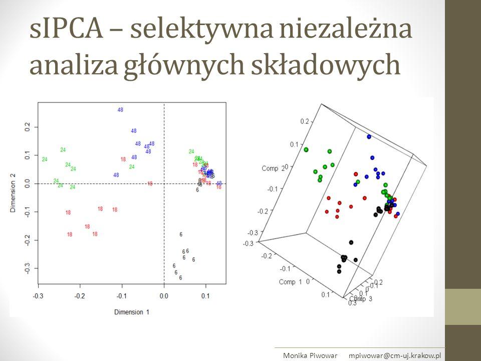 sIPCA – selektywna niezależna analiza głównych składowych Monika Piwowar mpiwowar@cm-uj.krakow.pl
