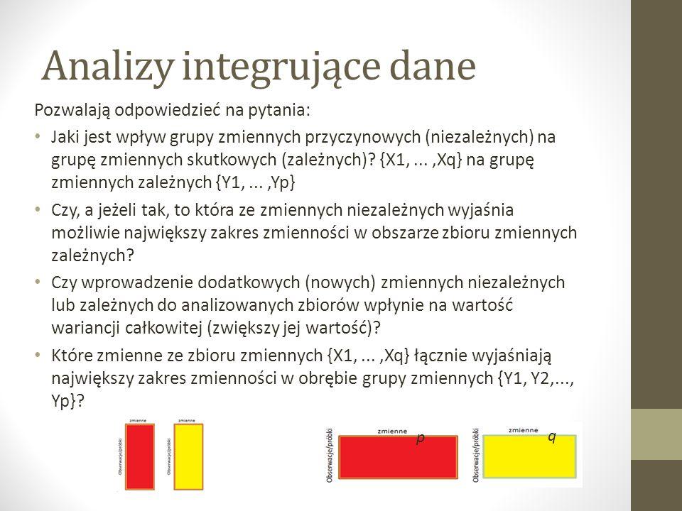 Analizy integrujące dane Pozwalają odpowiedzieć na pytania: Jaki jest wpływ grupy zmiennych przyczynowych (niezależnych) na grupę zmiennych skutkowych
