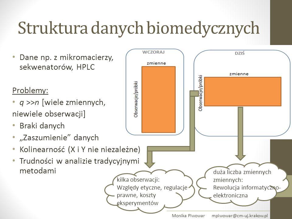 """Struktura danych biomedycznych Dane np. z mikromacierzy, sekwenatorów, HPLC Problemy: q >>n [wiele zmiennych, niewiele obserwacji] Braki danych """"Zaszu"""
