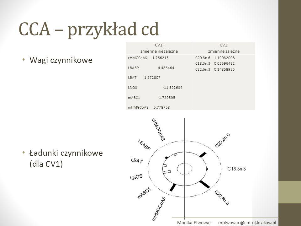 CCA – przykład cd Wagi czynnikowe Ładunki czynnikowe (dla CV1) CV1; zmienne nieżalezne CV1; zmienne zależne cHMGCoAS -1.766215 i.BABP 4.486464 i.BAT 1