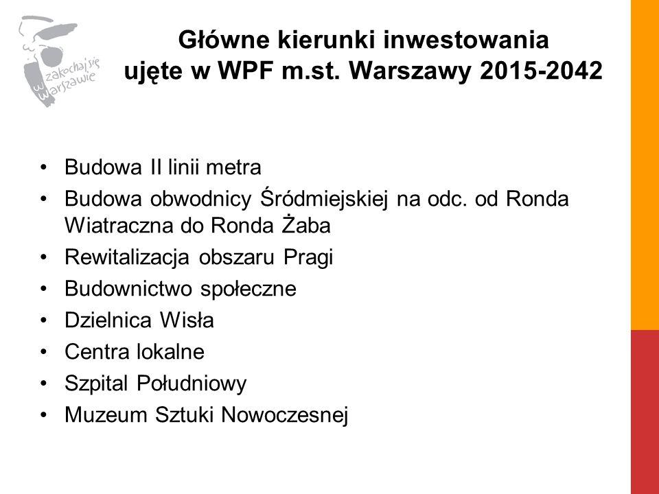 Główne kierunki inwestowania ujęte w WPF m.st.