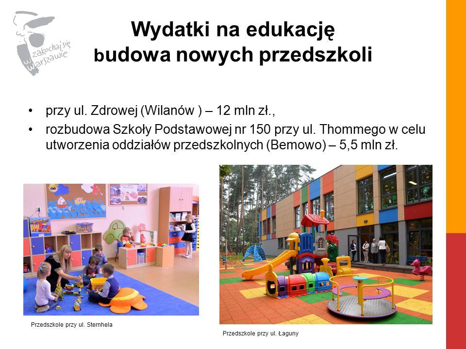 Wydatki na edukację b udowa nowych przedszkoli przy ul.