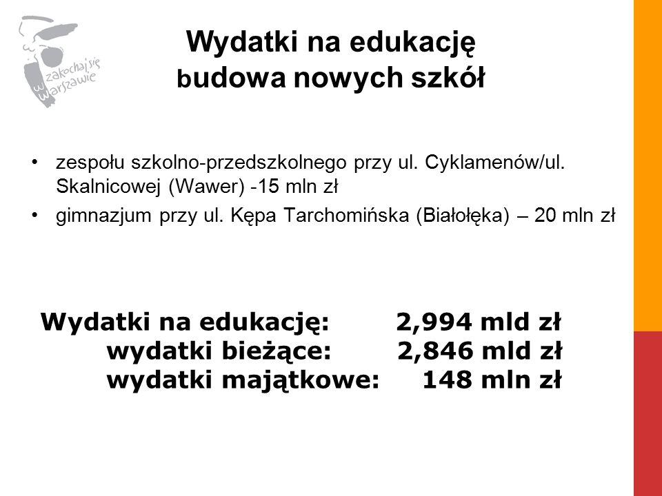Wydatki na edukację b udowa nowych szkół zespołu szkolno-przedszkolnego przy ul.