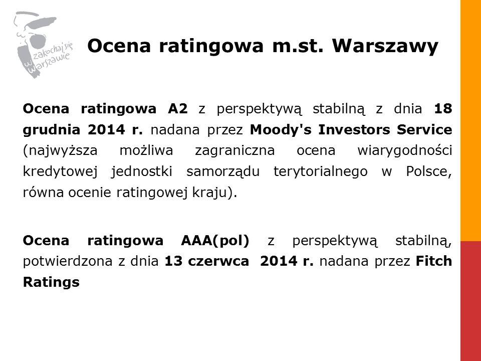 Ocena ratingowa m.st.Warszawy Ocena ratingowa A2 z perspektywą stabilną z dnia 18 grudnia 2014 r.