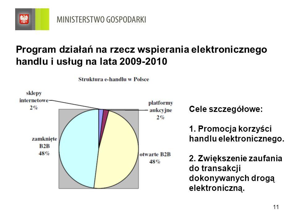 11 Program działań na rzecz wspierania elektronicznego handlu i usług na lata 2009-2010 Cele szczegółowe: 1. Promocja korzyści handlu elektronicznego.