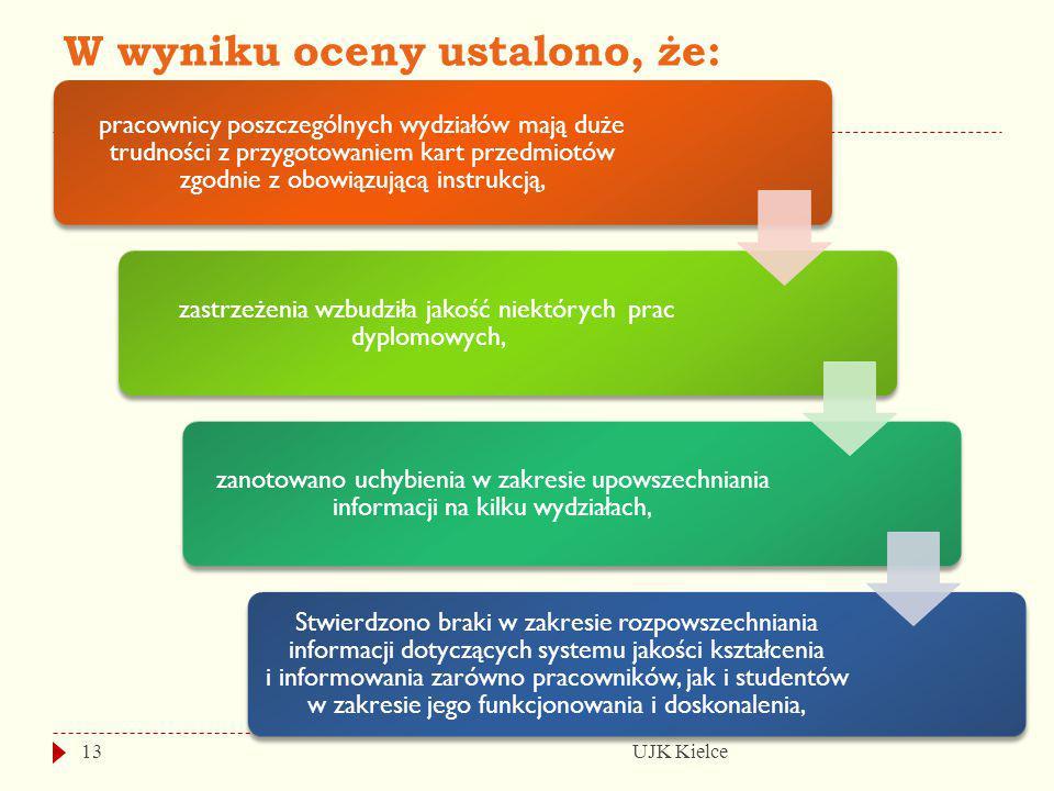 W wyniku oceny ustalono, że: UJK Kielce13 pracownicy poszczególnych wydziałów mają duże trudności z przygotowaniem kart przedmiotów zgodnie z obowiązu