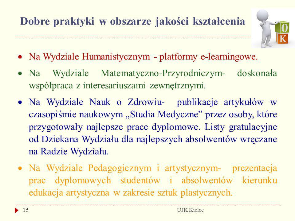 UJK Kielce Dobre praktyki w obszarze jakości kształcenia 15  Na Wydziale Humanistycznym - platformy e-learningowe.  Na Wydziale Matematyczno-Przyrod