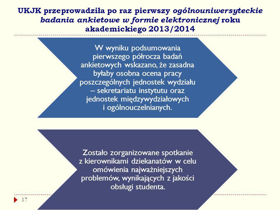 UKJK przeprowadziła po raz pierwszy ogólnouniwersyteckie badania ankietowe w formie elektronicznej roku akademickiego 2013/2014 UJK Kielce17 W wyniku