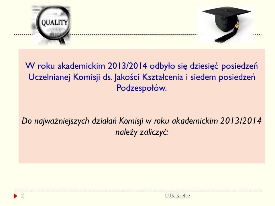 W roku akademickim 2013/2014 odbyło się dziesięć posiedzeń Uczelnianej Komisji ds. Jakości Kształcenia i siedem posiedzeń Podzespołów. Do najważniejsz