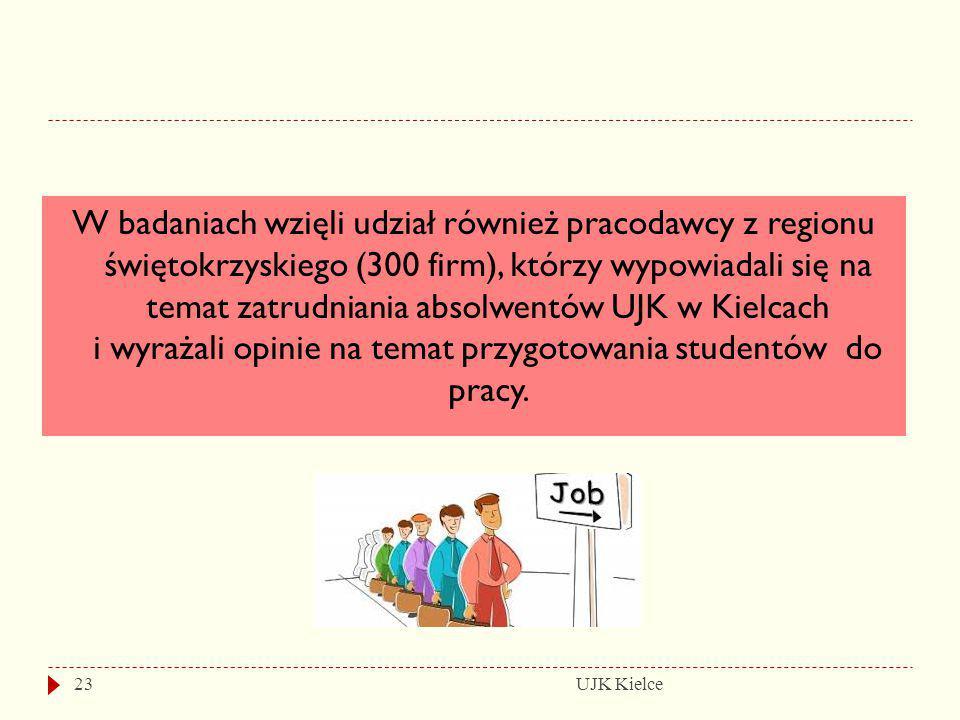 UJK Kielce23 W badaniach wzięli udział również pracodawcy z regionu świętokrzyskiego (300 firm), którzy wypowiadali się na temat zatrudniania absolwen