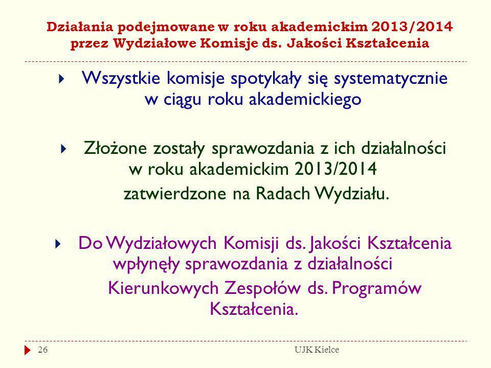 Działania podejmowane w roku akademickim 2013/2014 przez Wydziałowe Komisje ds. Jakości Kształcenia UJK Kielce26  Wszystkie komisje spotykały się sys