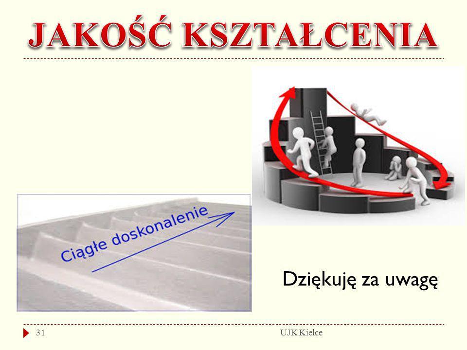 Dziękuję za uwagę UJK Kielce31