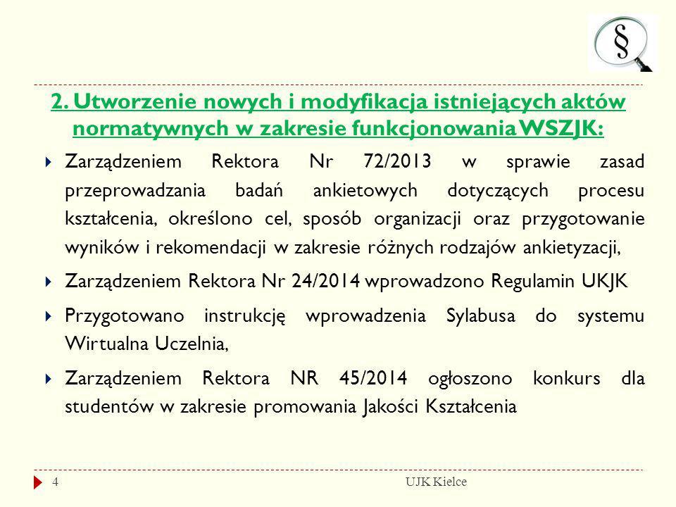 UJK Kielce4 2. Utworzenie nowych i modyfikacja istniejących aktów normatywnych w zakresie funkcjonowania WSZJK:  Zarządzeniem Rektora Nr 72/2013 w sp