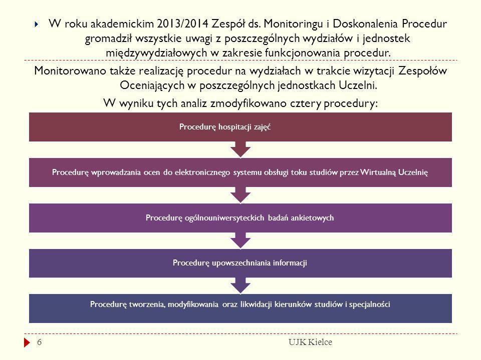 UJK Kielce6  W roku akademickim 2013/2014 Zespół ds. Monitoringu i Doskonalenia Procedur gromadził wszystkie uwagi z poszczególnych wydziałów i jedno
