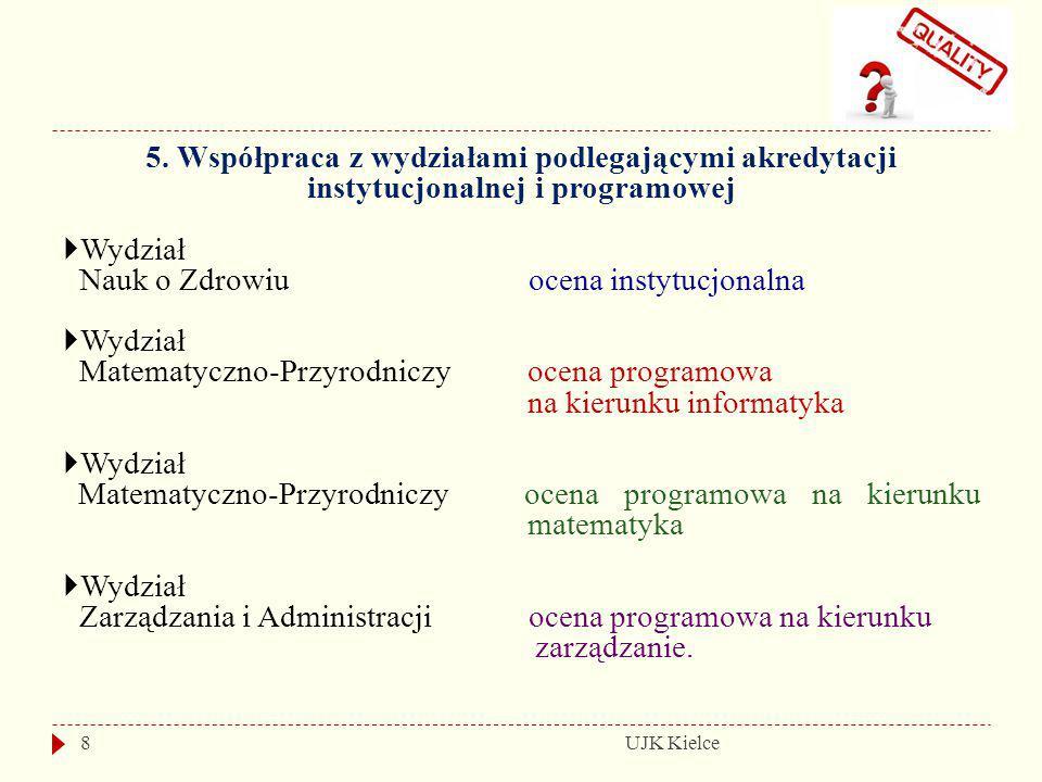 UJK Kielce8 5. Współpraca z wydziałami podlegającymi akredytacji instytucjonalnej i programowej  Wydział Nauk o Zdrowiu ocena instytucjonalna  Wydzi
