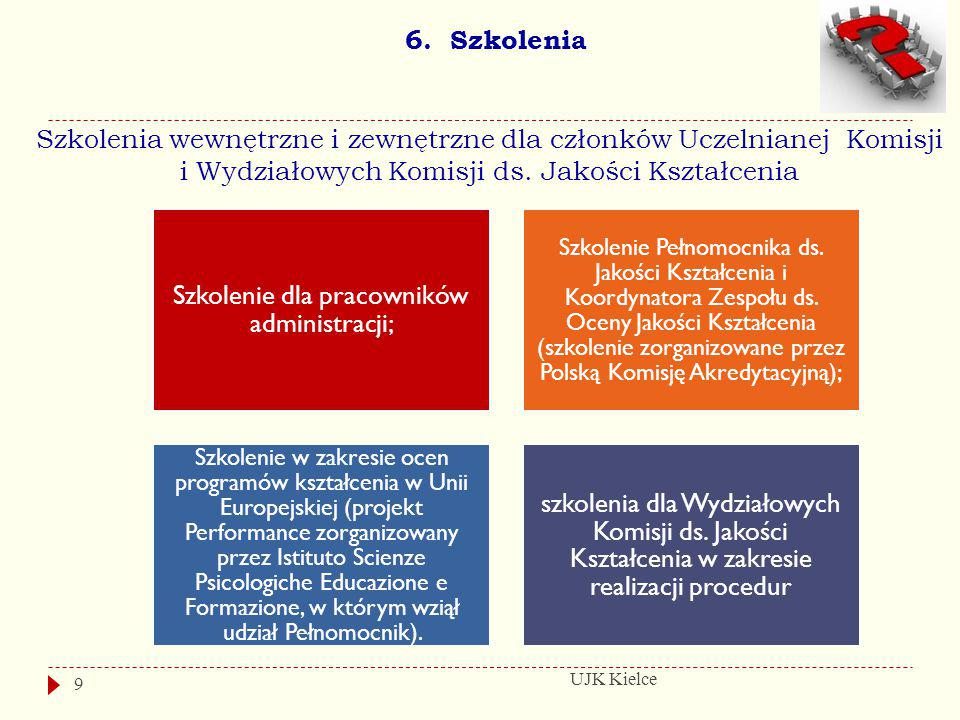 6. Szkolenia Szkolenia wewnętrzne i zewnętrzne dla członków Uczelnianej Komisji i Wydziałowych Komisji ds. Jakości Kształcenia UJK Kielce 9 Szkolenie