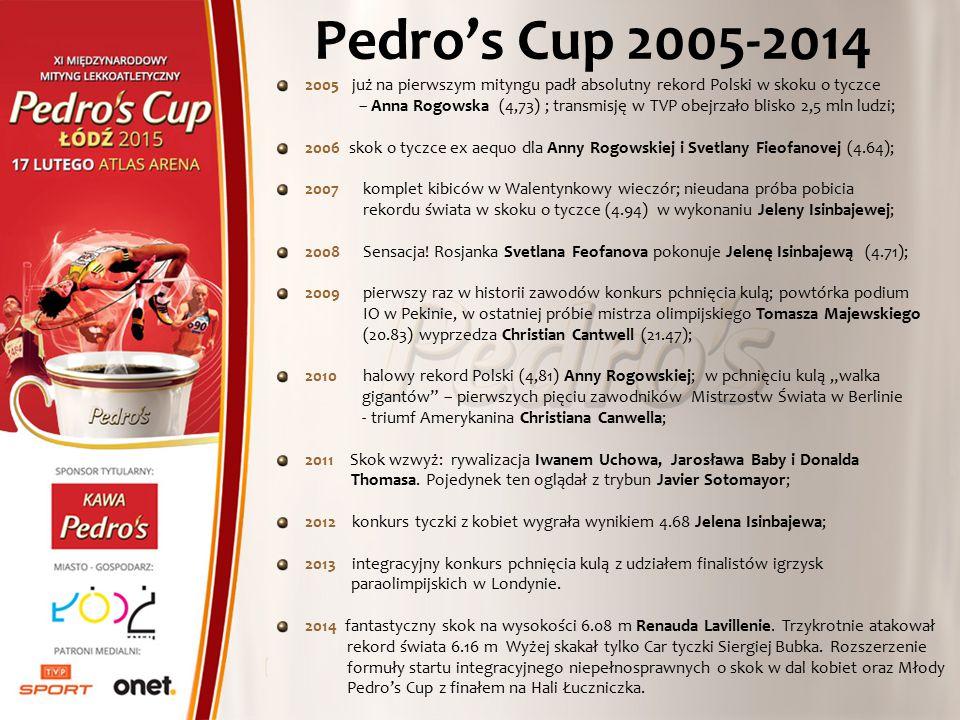 Pedro's Cup 2005-2014 2005 już na pierwszym mityngu padł absolutny rekord Polski w skoku o tyczce – Anna Rogowska (4,73) ; transmisję w TVP obejrzało blisko 2,5 mln ludzi; 2006 skok o tyczce ex aequo dla Anny Rogowskiej i Svetlany Fieofanovej (4.64); 2007komplet kibiców w Walentynkowy wieczór; nieudana próba pobicia rekordu świata w skoku o tyczce (4.94) w wykonaniu Jeleny Isinbajewej; 2008Sensacja.