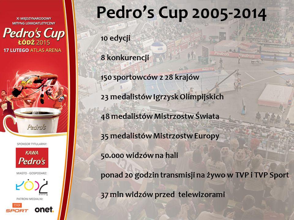 Pedro's Cup 2005-2014 10 edycji 8 konkurencji 150 sportowców z 28 krajów 23 medalistów Igrzysk Olimpijskich 48 medalistów Mistrzostw Świata 35 medalistów Mistrzostw Europy 50.000 widzów na hali ponad 20 godzin transmisji na żywo w TVP i TVP Sport 37 mln widzów przed telewizorami