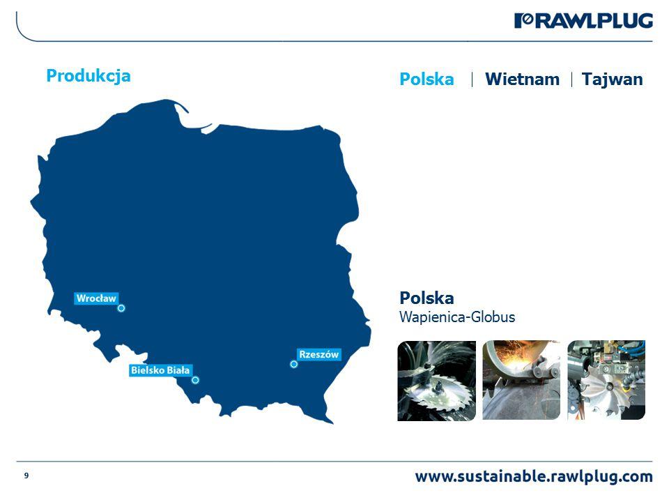 9 Produkcja Polska Wapienica-Globus 9 PolskaWietnamTajwan