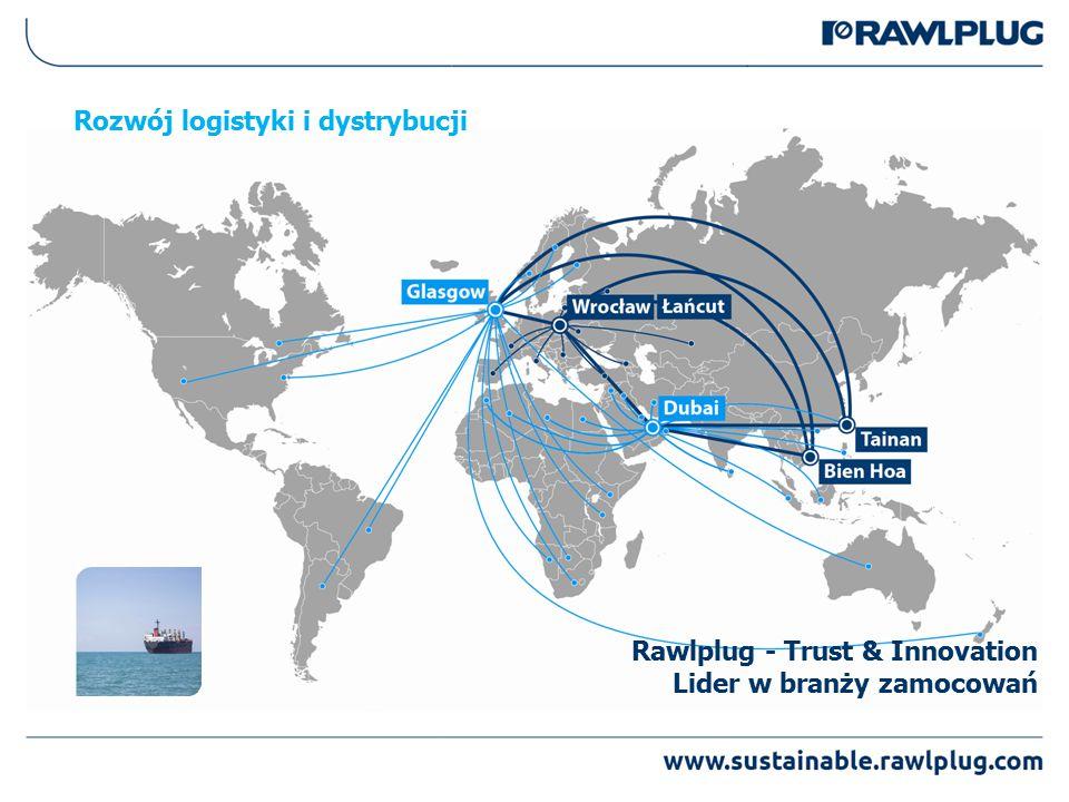 Rawlplug - Trust & Innovation Lider w branży zamocowań Rozwój logistyki i dystrybucji