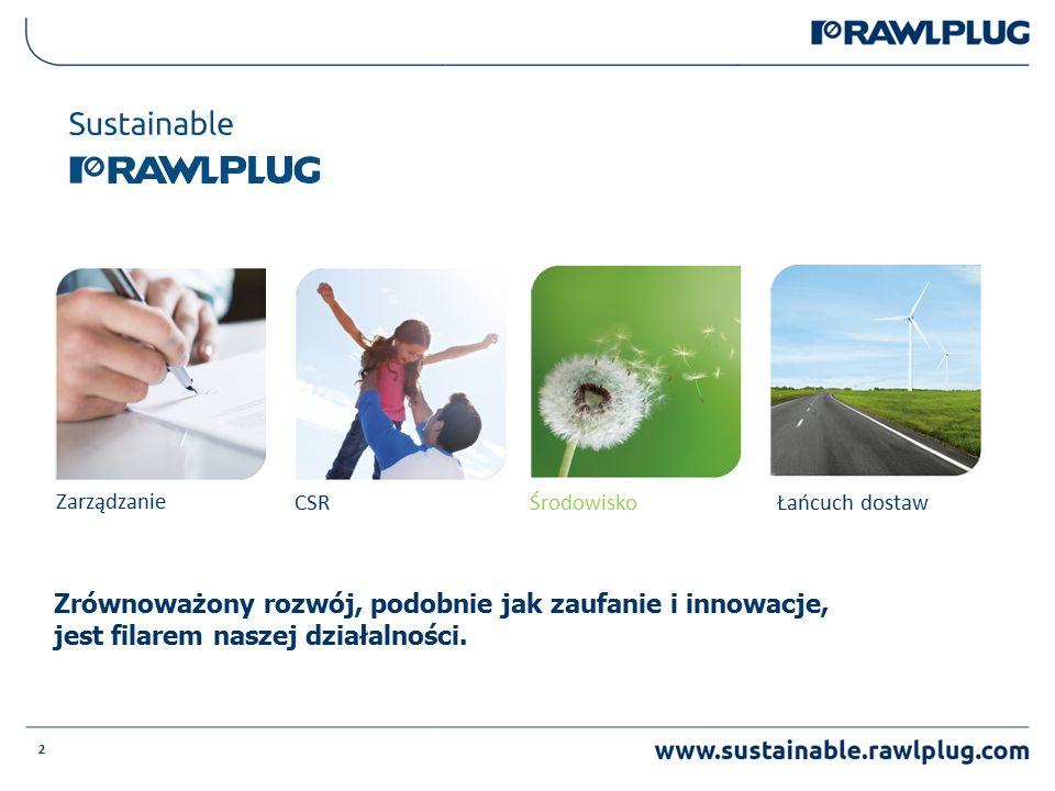 9 Produkcja PolskaWietnamTajwan Tainan