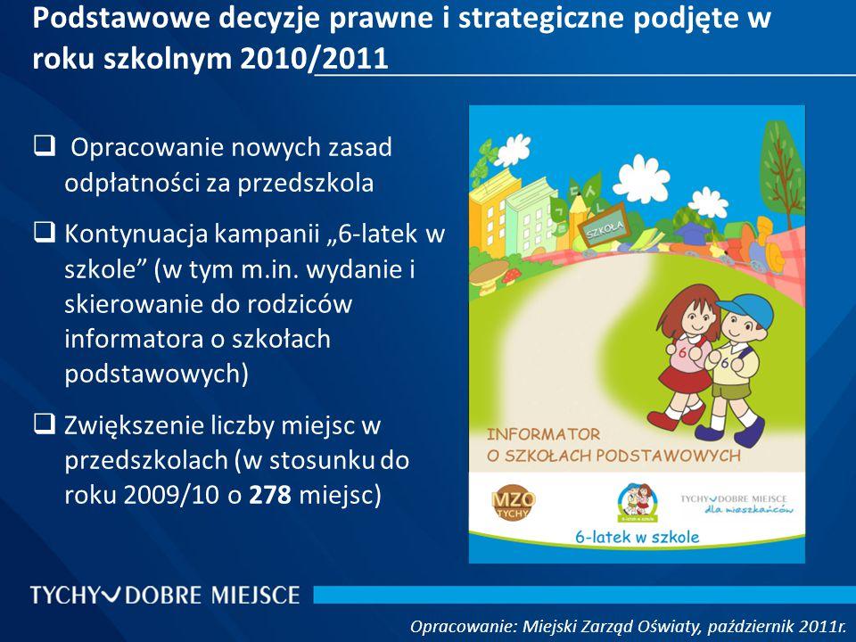 Podstawowe decyzje prawne i strategiczne podjęte w roku szkolnym 2010/2011 c.d.