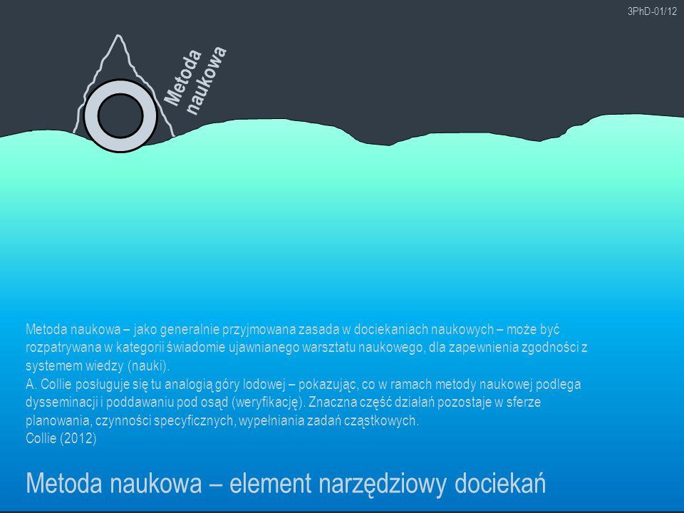 3PhD-01/12 Metoda naukowa – element narzędziowy dociekań Metoda naukowa – jako generalnie przyjmowana zasada w dociekaniach naukowych – może być rozpa