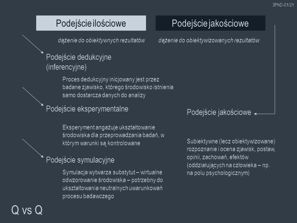3PhD-01/21 Q vs Q Subiektywne (lecz obiektywizowane) rozpoznanie i ocena zjawisk, postaw, opinii, zachowań, efektów (oddziałujących na człowieka – np.