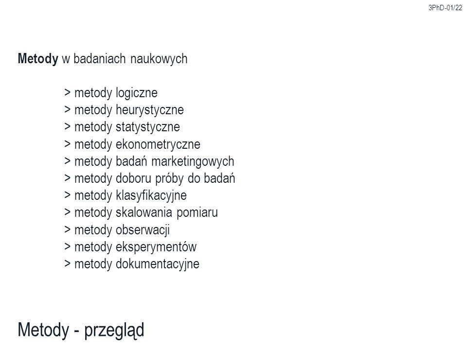 3PhD-01/22 Metody - przegląd Metody w badaniach naukowych > metody logiczne > metody heurystyczne > metody statystyczne > metody ekonometryczne > meto