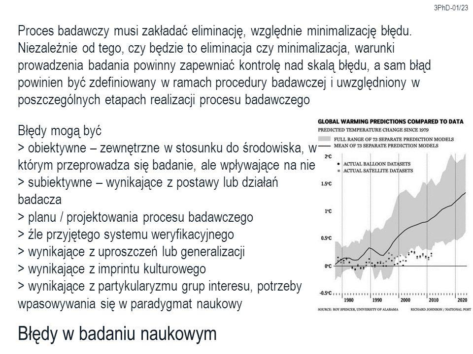 3PhD-01/23 Błędy w badaniu naukowym Proces badawczy musi zakładać eliminację, względnie minimalizację błędu. Niezależnie od tego, czy będzie to elimin