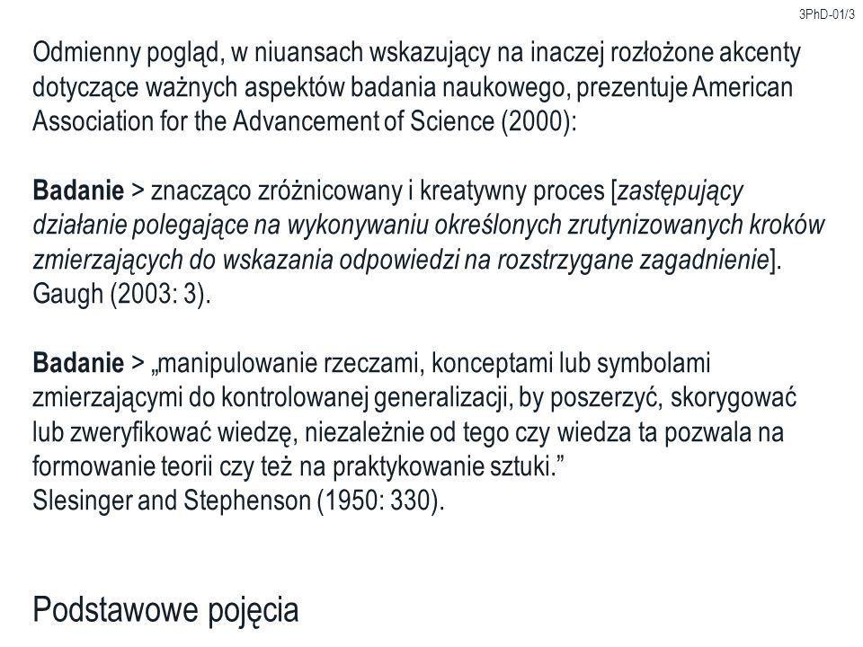 3PhD-01/3 Podstawowe pojęcia Odmienny pogląd, w niuansach wskazujący na inaczej rozłożone akcenty dotyczące ważnych aspektów badania naukowego, prezen