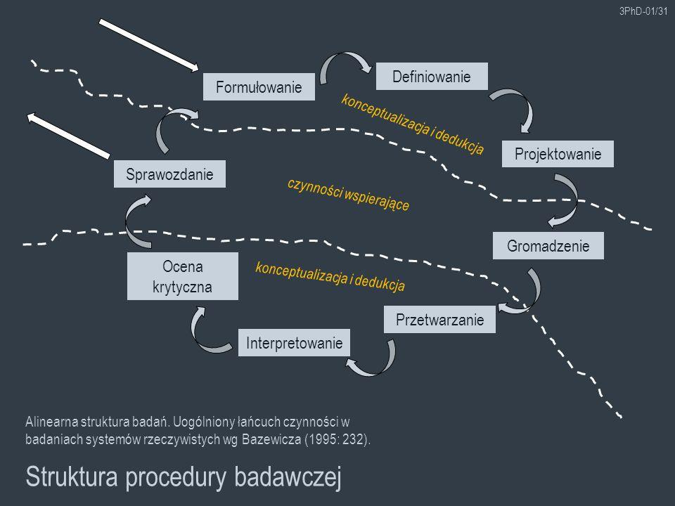 3PhD-01/31 Struktura procedury badawczej Definiowanie Alinearna struktura badań. Uogólniony łańcuch czynności w badaniach systemów rzeczywistych wg Ba