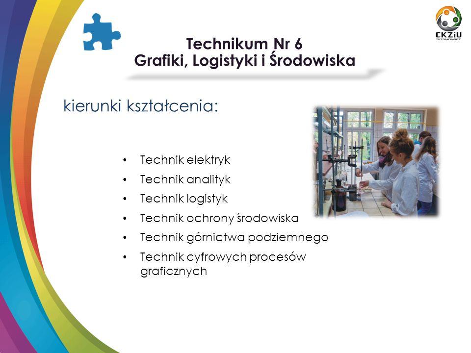 Technikum Nr 6 Grafiki, Logistyki i Środowiska kierunki kształcenia: Technik elektryk Technik analityk Technik logistyk Technik ochrony środowiska Tec