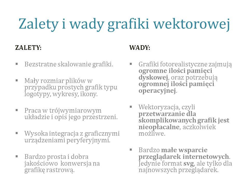 Zalety i wady grafiki wektorowej ZALETY:  Bezstratne skalowanie grafiki.