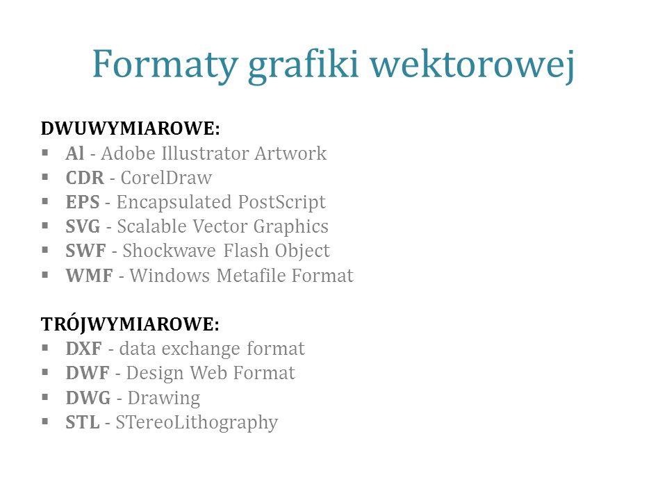 Formaty grafiki wektorowej DWUWYMIAROWE:  Al - Adobe Illustrator Artwork  CDR - CorelDraw  EPS - Encapsulated PostScript  SVG - Scalable Vector Graphics  SWF - Shockwave Flash Object  WMF - Windows Metafile Format TRÓJWYMIAROWE:  DXF - data exchange format  DWF - Design Web Format  DWG - Drawing  STL - STereoLithography