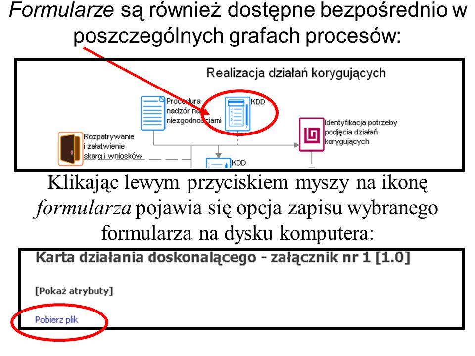 Formularze są również dostępne bezpośrednio w poszczególnych grafach procesów: Klikając lewym przyciskiem myszy na ikonę formularza pojawia się opcja zapisu wybranego formularza na dysku komputera:
