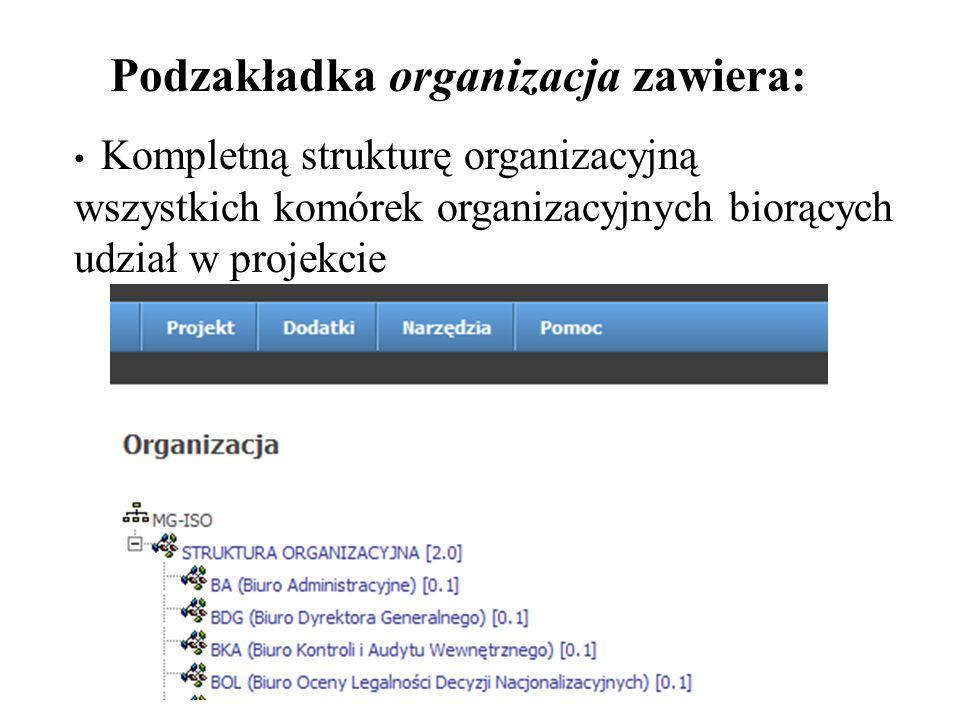 Podzakładka organizacja zawiera: Kompletną strukturę organizacyjną wszystkich komórek organizacyjnych biorących udział w projekcie